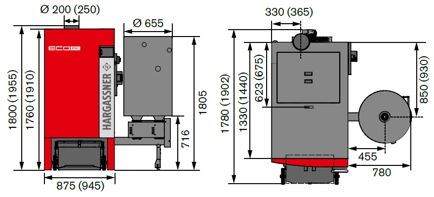 ECO-PK 130-220