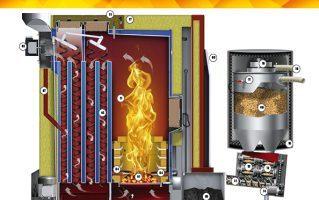 Розріз котла ECO-PK 250-330 кВт